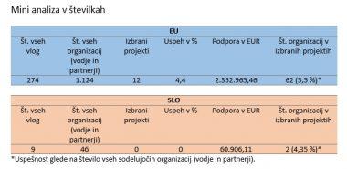 Rezultati-begunci-analiza.docx